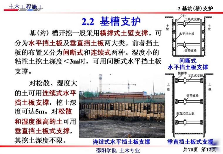 边坡支护工程施工与基坑的支护、降水_7
