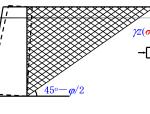地下结构工程之二地下结构荷载(PPT,31页)