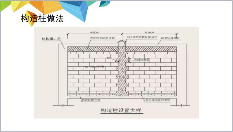 加气混凝土砌块施工要点-构造柱做法
