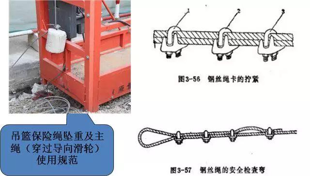 电动吊篮安装要求有哪些?搞工程的一定要懂……_13