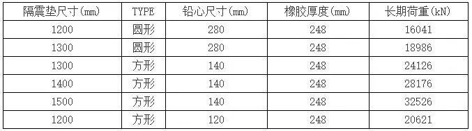 台湾人用38层超高层全预制结构建筑证明装配式建筑能抗震!_4