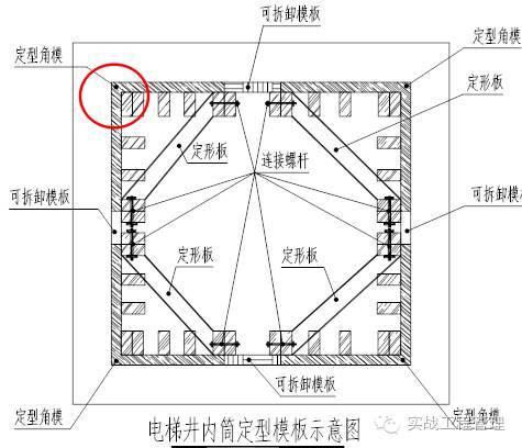 电梯井支模板技巧_1