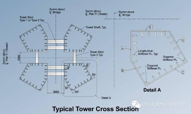 桥梁结构抗震设计核心理念_28