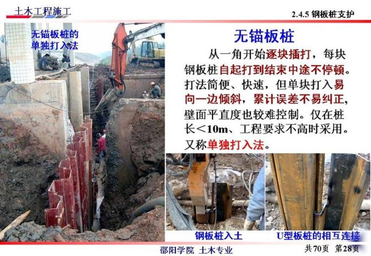 边坡支护工程施工与基坑的支护、降水_22