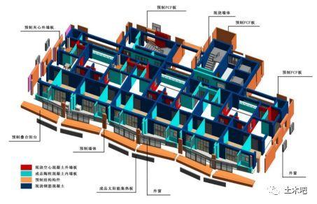 装配式建筑要计算哪些东西?