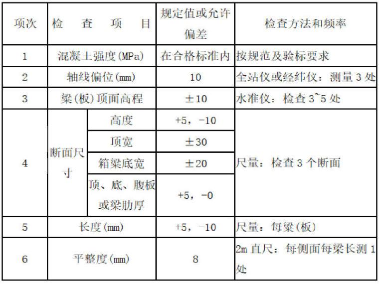 控制测量技术交底资料下载-桥梁施工技术交底汇总(115页)