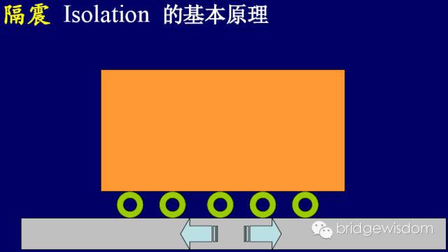 桥梁结构抗震设计核心理念_10