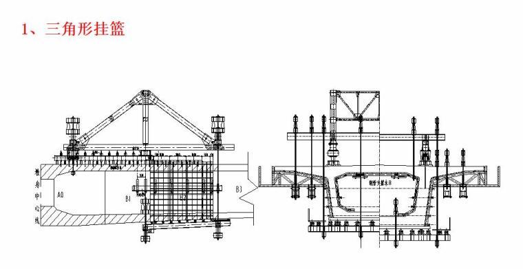 连续梁挂篮悬浇施工技术管理(PPT,82页)-三角形挂篮