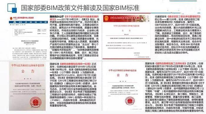 国家政策指导下,BIM究竟给路桥带来了什么?