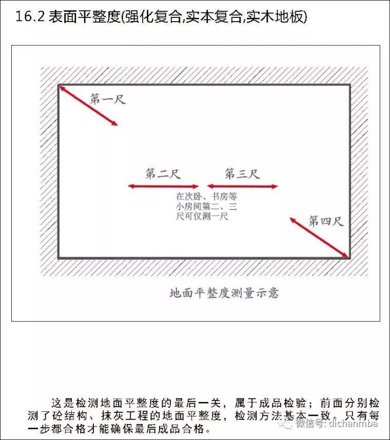 详解在建工程实测实量可视化体系(全套),完美!!!!_120