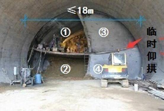 喷锚暗挖(矿山)法掘进施工方法如何选择?看了就有收获!