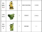 杭州同花顺数据处理基地施工组织设计(198页!)
