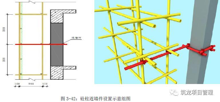 外脚手架及卸料平台安全标准化做法!_31