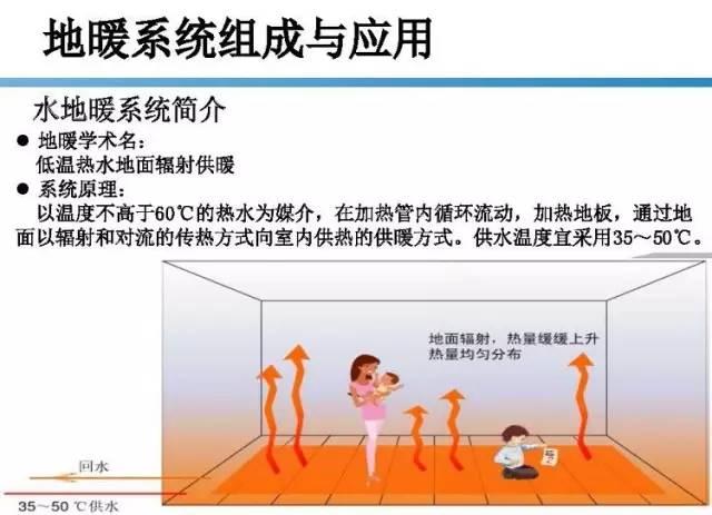 72页|空气源热泵地热系统组成及应用_11