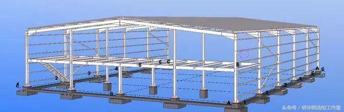 钢结构厂房计算及报价基本知识