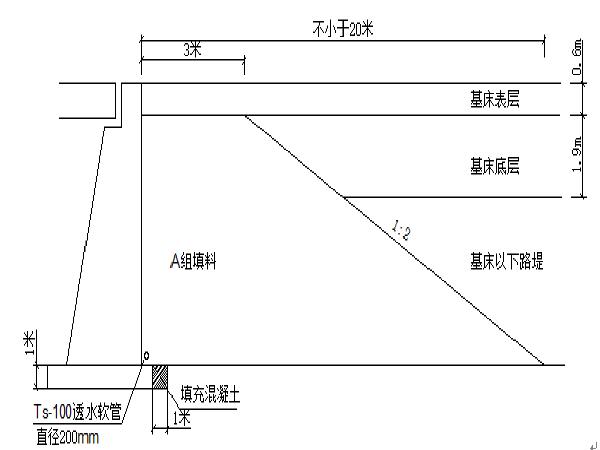 [武汉]老武东至新武东路基施工组织设计