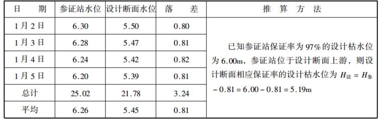 新编农村供水工程规划设计手册