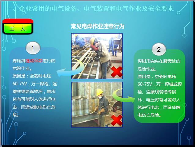 电气工程安全管理PPT培训讲解(189页,图文并茂)_2