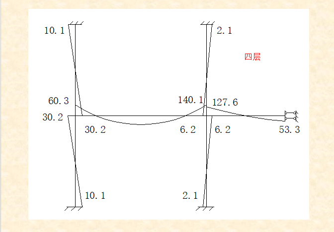 混凝土-分层法-弯矩分配法计算题_10