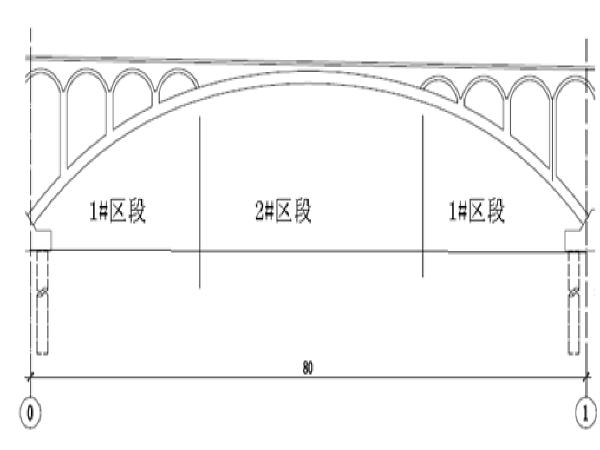 海东大道拱桥主拱圈施工方案