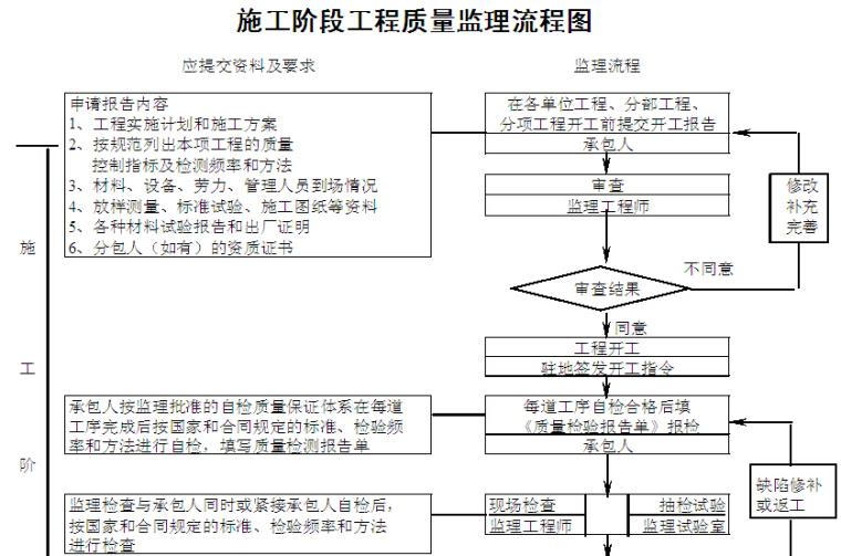 [江苏]高速隧道工程施工监理实施细则(166页)_4