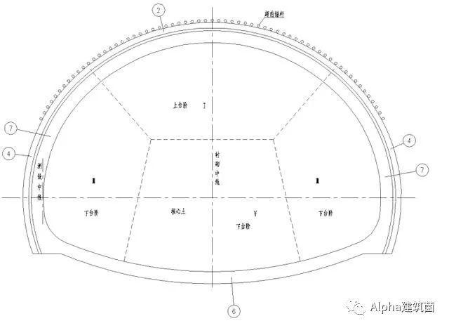超级整合,隧道施工方案及工艺流程_24