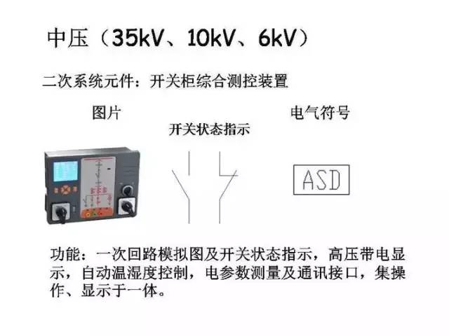 [详解]全面掌握低压配电系统全套电气元器件_11