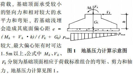 如何防止钢结构厂房基础下沉!_7