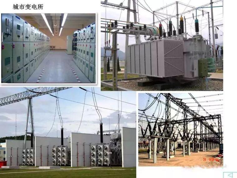 詳解建筑低壓配電系統,超贊!_5