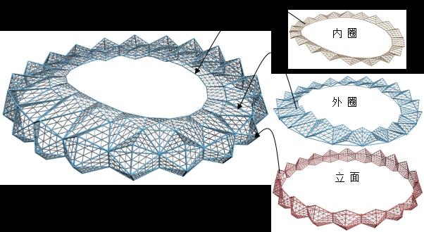 主体结构组成形式示意图