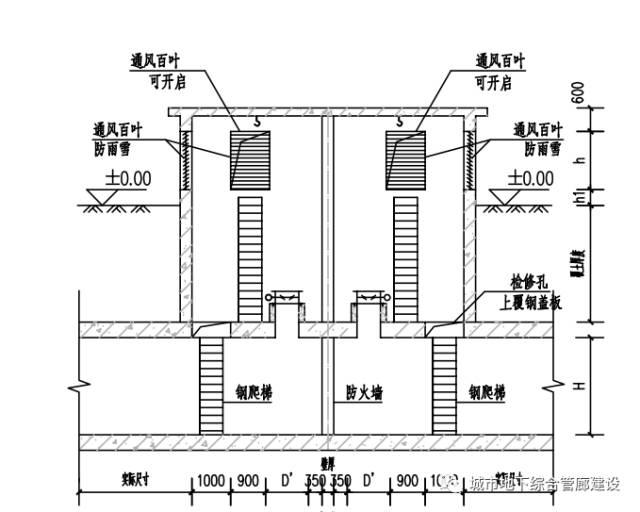两个地下综合管廊通风系统设计_22