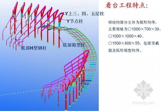 [贵州]双层网架结构体育馆钢结构加工制作施工技术