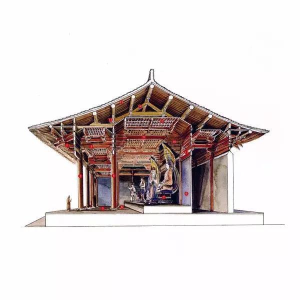 中式建筑才是世界上最复杂的建筑!