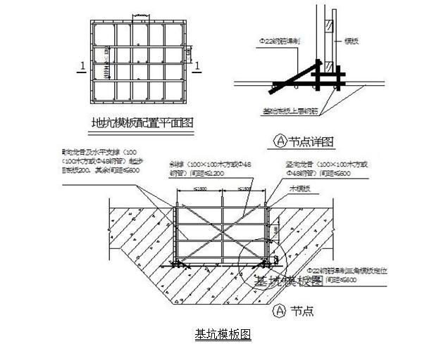 多个高层住宅施工组织设计_2