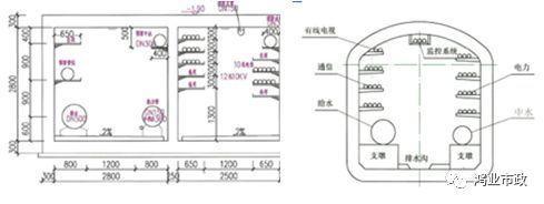 """""""装配式建筑""""建设地下市政综合管廊优点_4"""