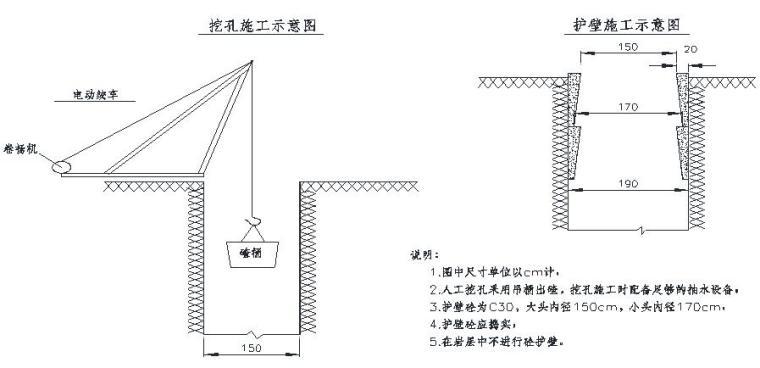 岳阳至宜昌高速公路人工挖孔桩安全专项施工方案(101页)-人工挖孔施工示意图