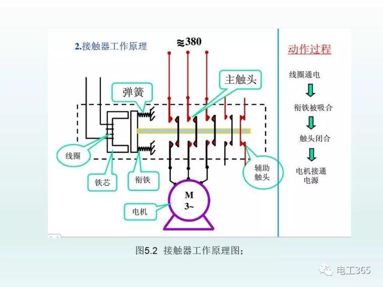 全彩图详解低压电器元件及选用_23