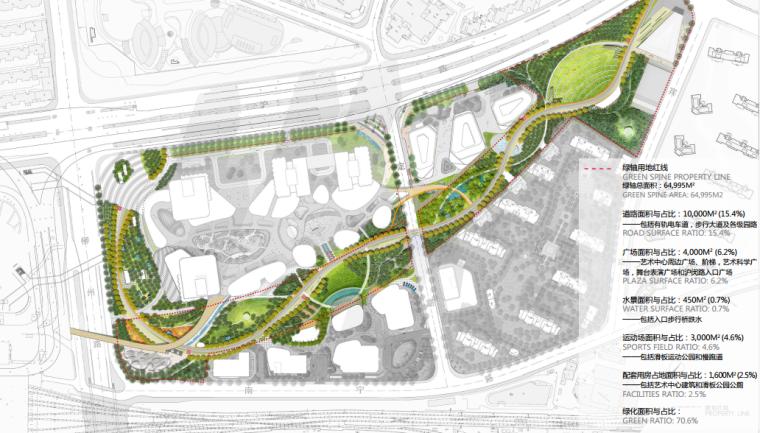 [上海]南站绿轴景观方案设计(现代风格)A-5用地比例
