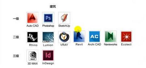 哪些软件是我工作能用上的?_6