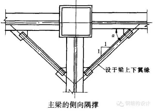 钢结构梁柱连接节点构造详解_26