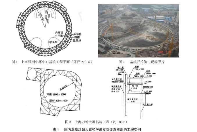 """超深大基坑""""半逆作""""环板支撑体系的应用及力学分析_1"""