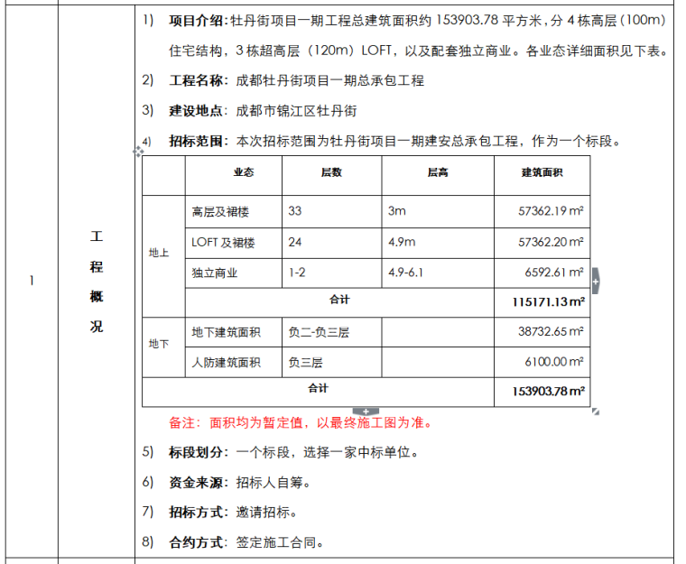 [成都龙湖]牡丹街项目一期建安总承包工程招标文件(共39页)