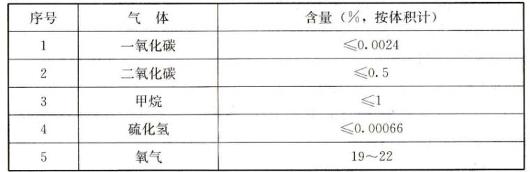 盾构法开仓及气压作业技术规范CJJ217-2014