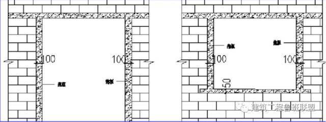 实例解析砌体工程的施工工艺流程及做法,没干过的也看会了!_14