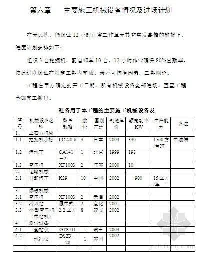 济南市某项目土石方工程技术标