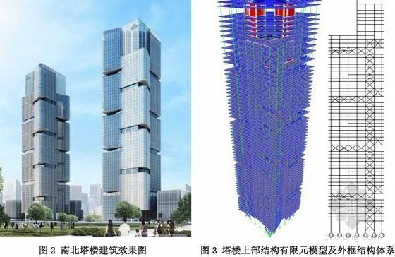 [河南]双塔超高层综合体上部结构施工组织设计(A3版式370余页 附图较多)