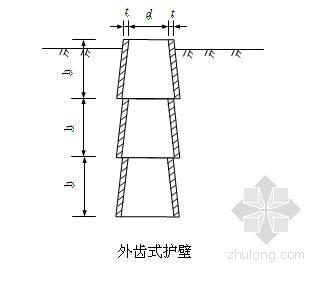 [北京]高速公路跨线桥人工挖孔桩基础施工方案