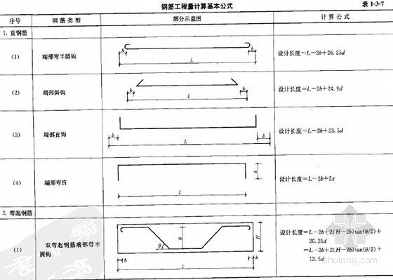 [实用]建筑安装工程计量与计价易错点及实例计算(全套280页)
