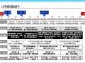 [长沙]大型广场总体营销策略报告( 直观图丰富 PPT格式 )