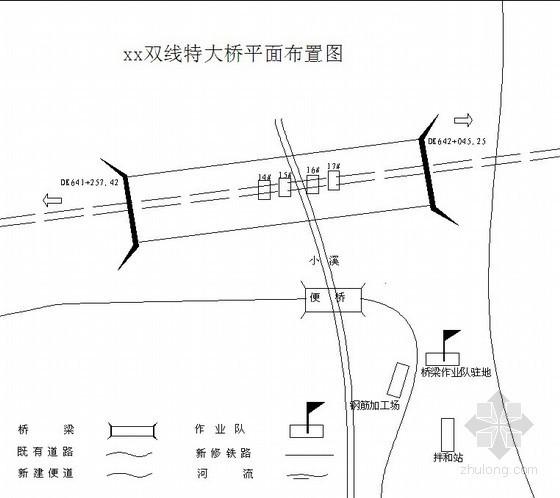 特大桥钢筋混凝土空心墩专项施工方案(中铁)